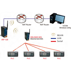 Serial-to-WIFI4
