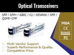 SFP Optics